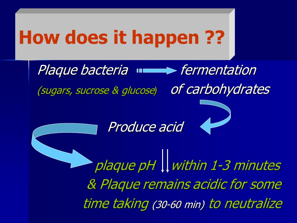 How does it happen Plaque bacteria fermentation Produce acid