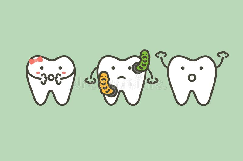 Bacteria in teeth causes of decay tooth or caries. Dental cartoon vector flat style cute character for design vector illustration