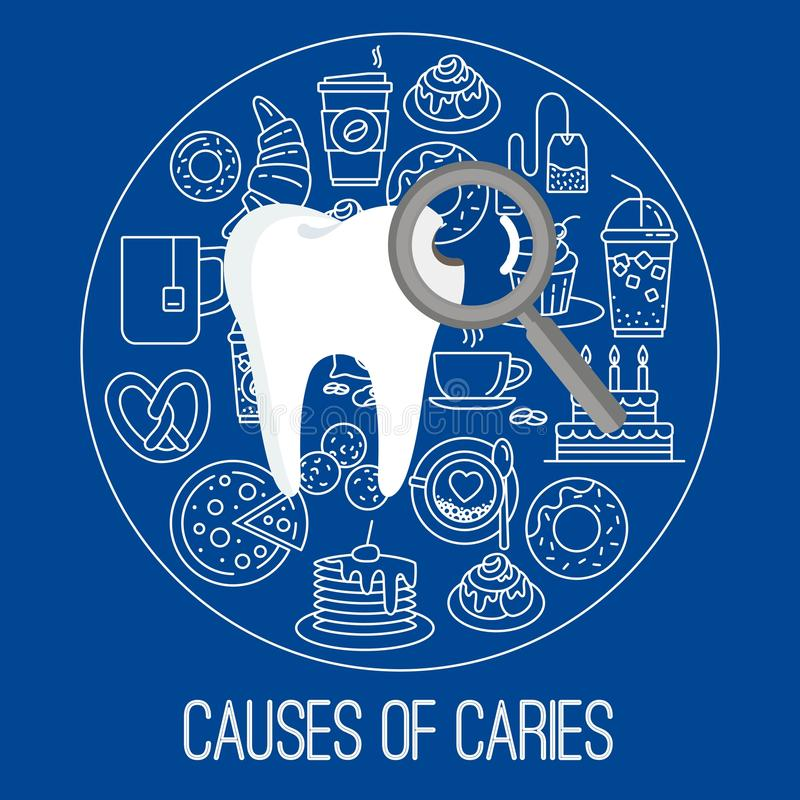 Causes of caries poster. With icons of coffee sweets. Factors provoking caries. Medicine symbols for info graphics websites and print media. Flat style design stock illustration