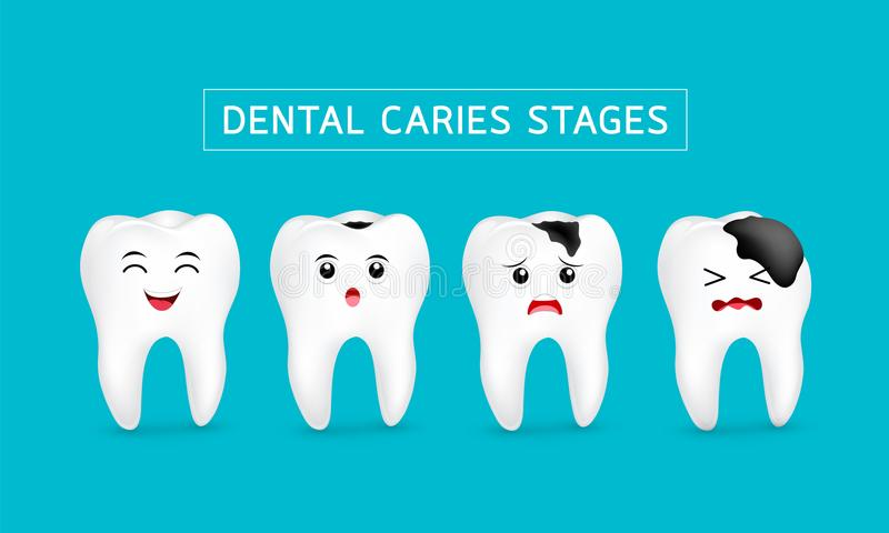 Cute cartoon tooth character show stages of caries development. vector illustration