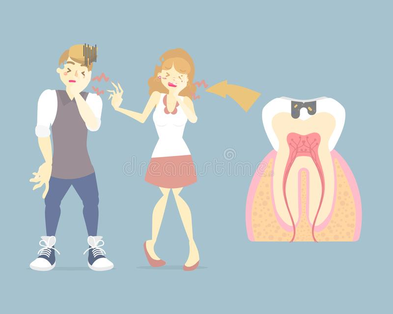 Man and woman having tooth decay, cavity, caries, toothache, dental care concept, medical, internal organs, nervous system. Anatomy, tooth health care, flat royalty free illustration