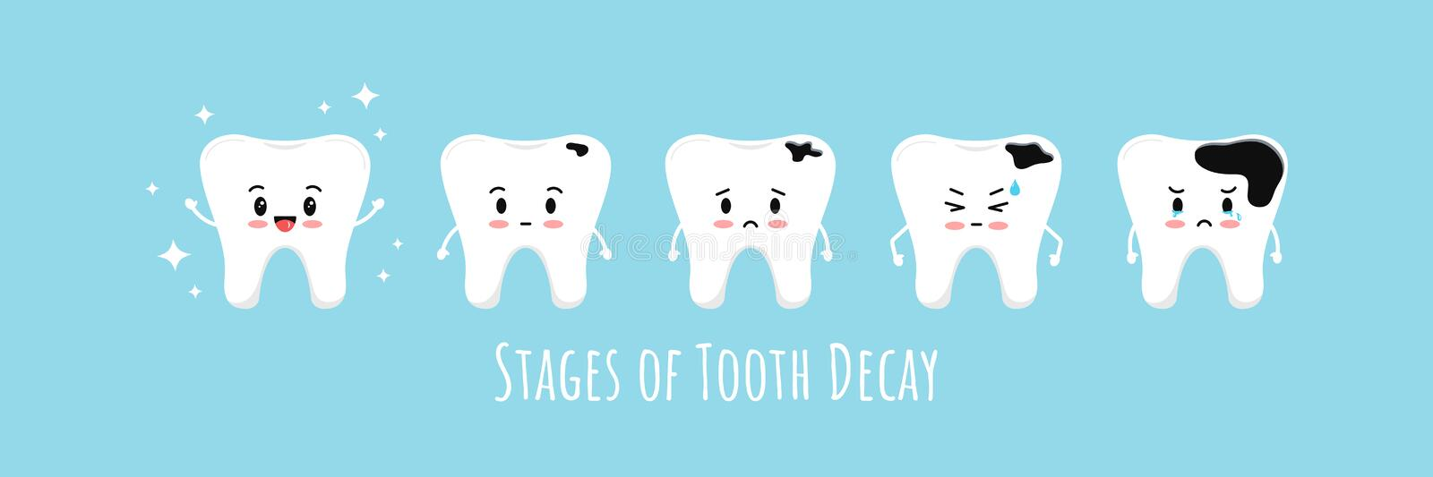 Stages of emoji tooth decay vector icon set. vector illustration