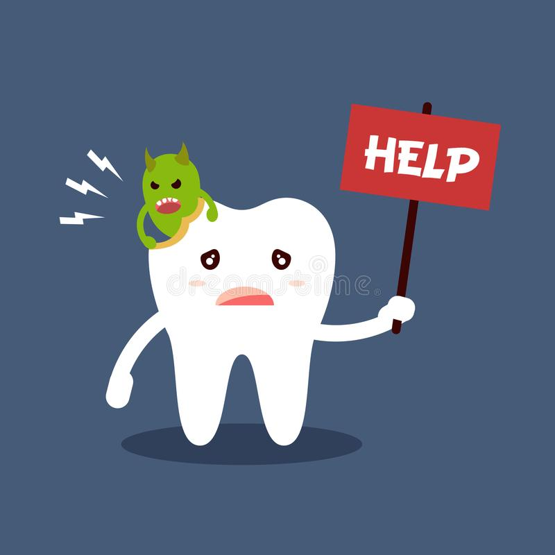 Unhealthy dental caries tooth character with text help. Microbes destroy the tooth. Flat vector illustration isolated on. Dark background. Cartoon style royalty free illustration