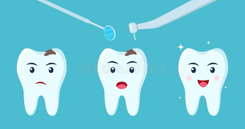 Upset dental character with caries gets treatment, becomes healthy, shiny and protected. Stages of dental treatment. Flat vector vector illustration